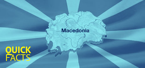 facts-about-macedonia